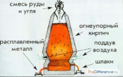 chto-delayut-iz-zheleznoj-rudy-3