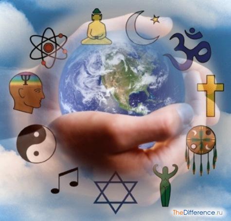 Что характерно для религиозного сознания