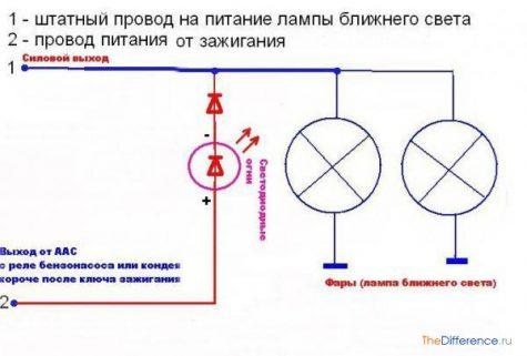 kak-podklyuchit-dnevnye-hodovye-ogni-6