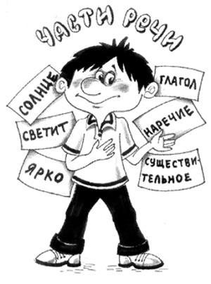 как разобрать слово как часть речи