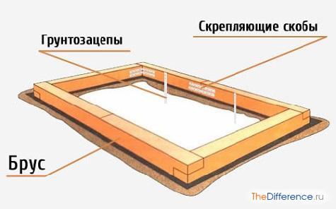 сборка теплицы из поликарбоната