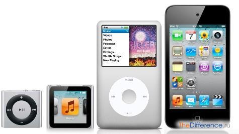 что делать если завис iPod