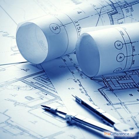 что входит в накладные расходы в строительстве