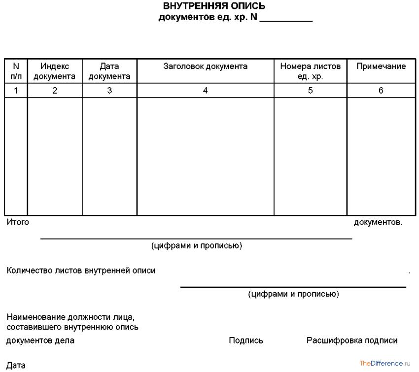 Бланк Описи Документов для Передачи в Архив - картинка 2