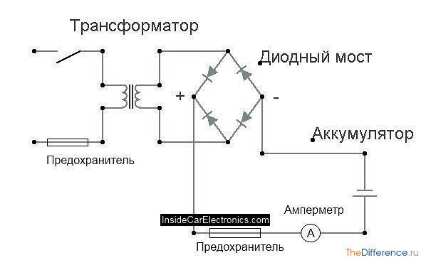 Зарядное устройство на аккумулятор своими руками