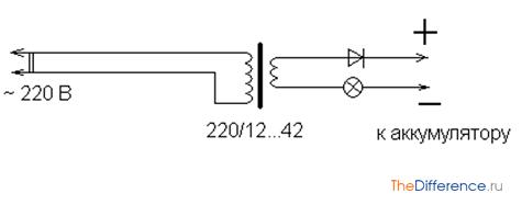 kak-zaryadit-akkumulyator-avtomobilya-doma-4