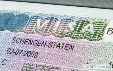 какие документы нужны для поездки в Финляндию