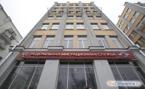 какие документы нужны для временной регистрации в Москве
