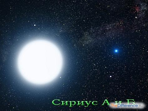самая яркая звезда на небе