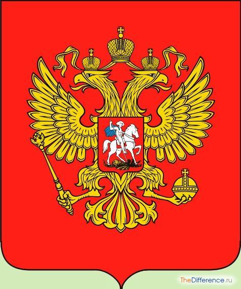 что изображено на гербе России