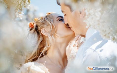 Что снится к любви, замужеству и отношениям