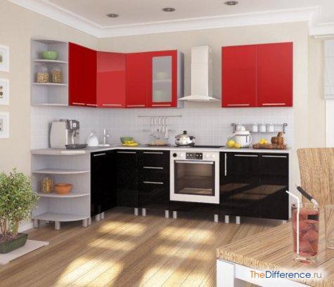 покрасить старый кухонный гарнитур