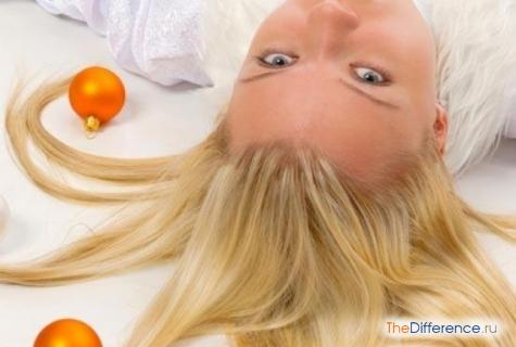 как убрать желтизну с мелированных волос