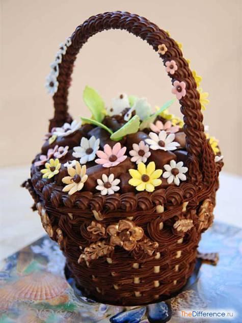 kak-ukrasit-detskij-tort-22