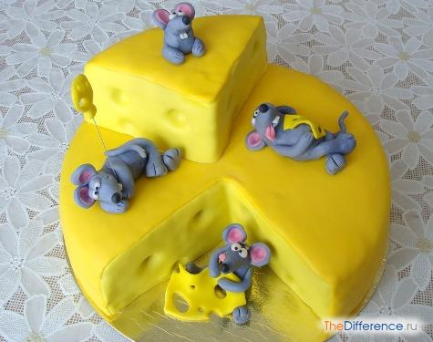 детские торты украшенные сливками