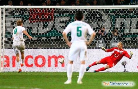 самый красивый гол в истории футбол