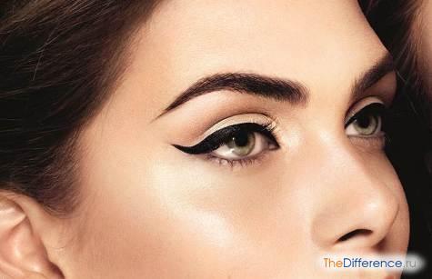 как подобрать стрелки для глаз