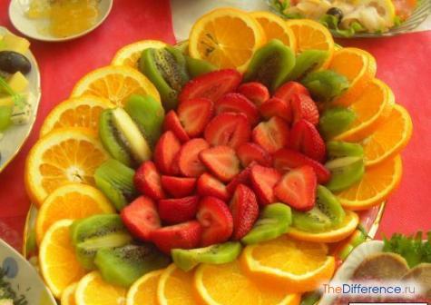 как красиво украсить стол фруктами