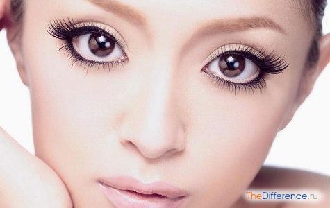 как красить азиатские глаза