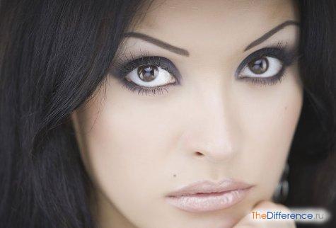 как красить круглые глаза