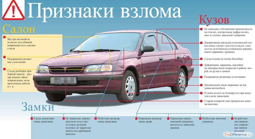 Как узнать о налогах на машину