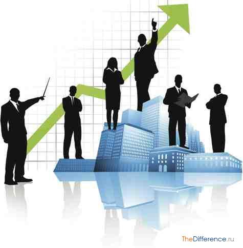 Какой бизнес считается малым или средним?
