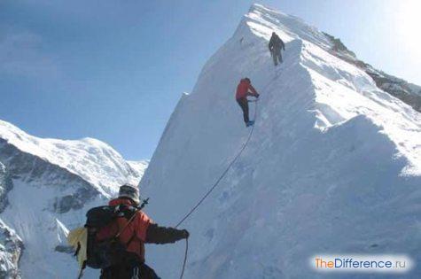 чем отличается альпинизм от скалолазанья