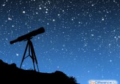 Разница между астрологией и астрономией