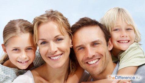 отличие брака от семьи