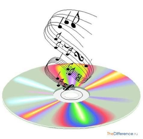 чем отличается CD от MP3