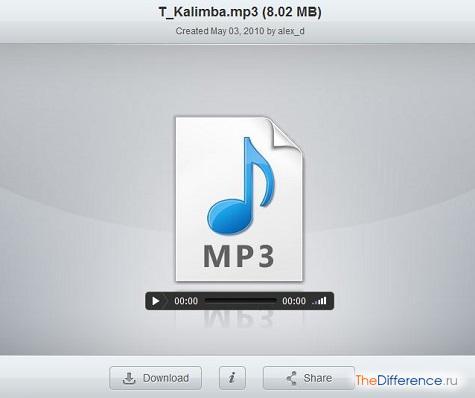 отличие CD от MP3