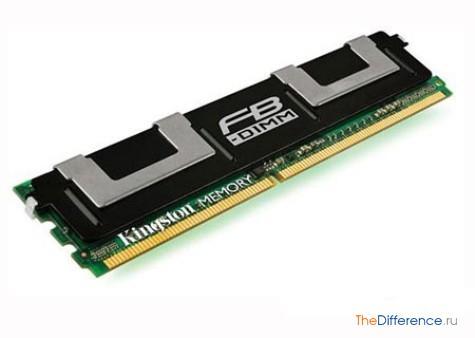 отличие DDR2 от DIMM разница между DDR2 и DIMM
