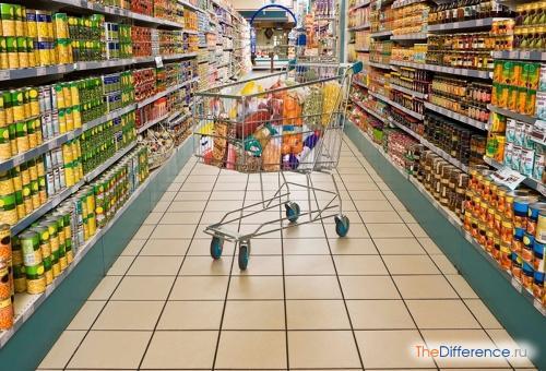 разница между гипермаркетом и супермаркетом,