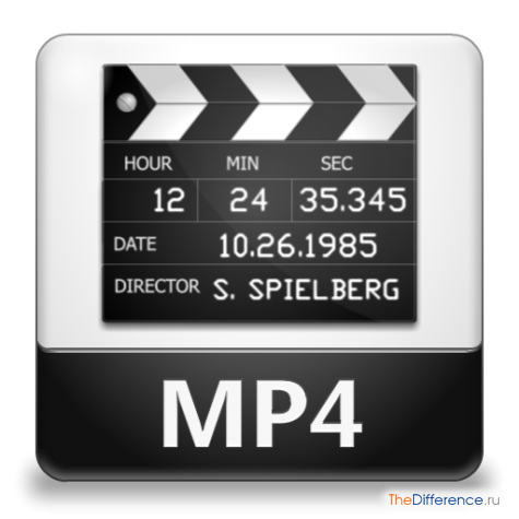 отличие MP3 от MP4