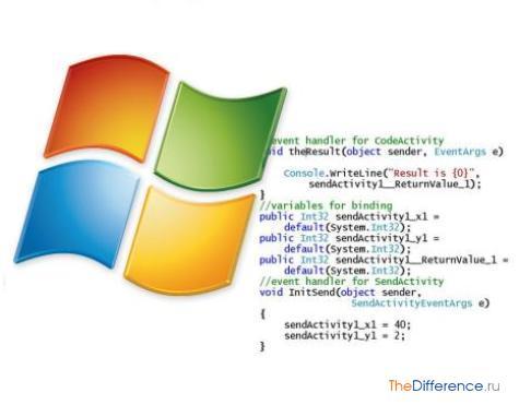 чем отличается операционная система от программного обеспечения