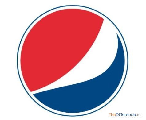 в чем разница между логотипом и товарным знаком