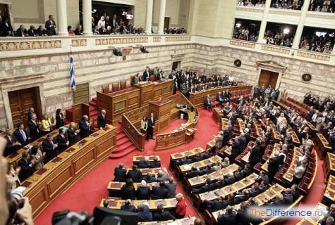 чем отличается парламентская республика от президентской