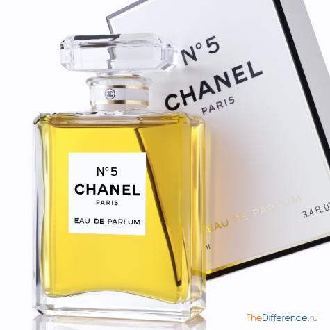 разница между парфюмированной водой и духами