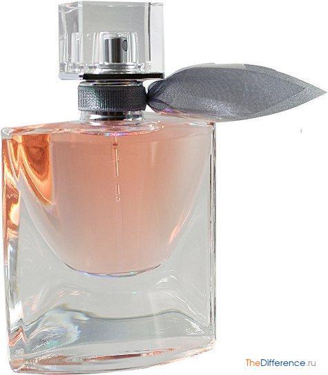 чем отличается парфюмированная вода от духов