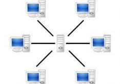 Разница между сетью с выделенным сервером и одноранговой сетью