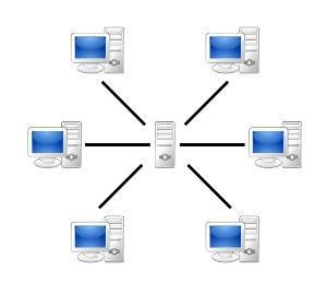 Чем отличается сеть с выделенным сервером от одноранговой сети