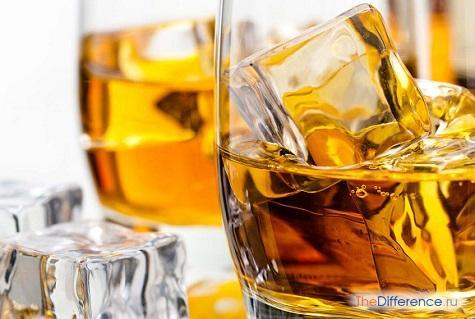 чем отличается виски от самогона