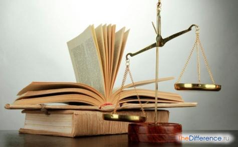 что должен знать юрист