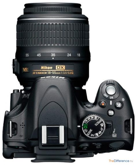 что означают цифры на объективе фотоаппарата