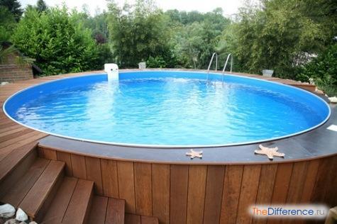 чем отличается бассейн от водоема