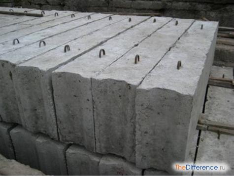 бетон железобетон