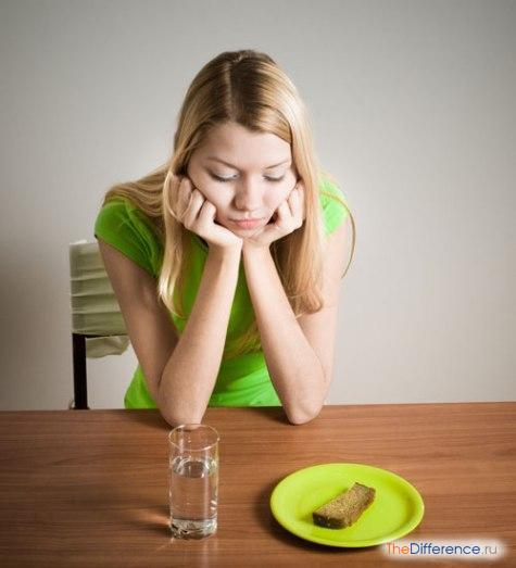 чем отличается булимия от анорексии