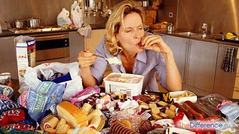 Что такое булимия и анорексия