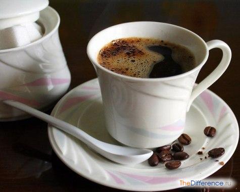 отличие капучино от кофе