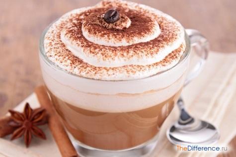 чем отличается капучино от кофе